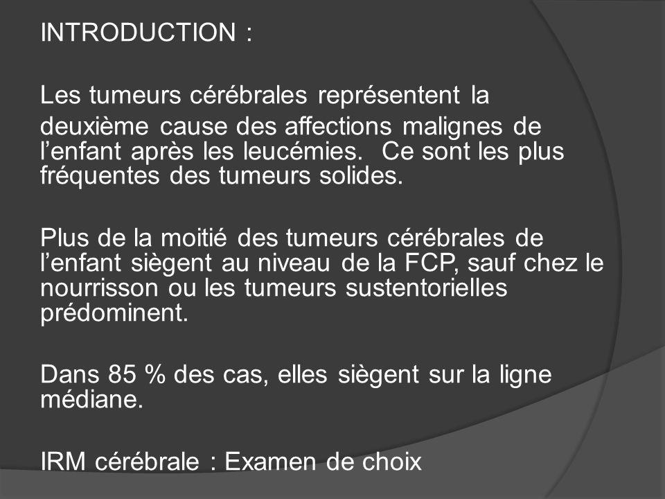 INTRODUCTION : Les tumeurs cérébrales représentent la.