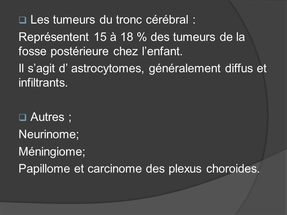 Les tumeurs du tronc cérébral :