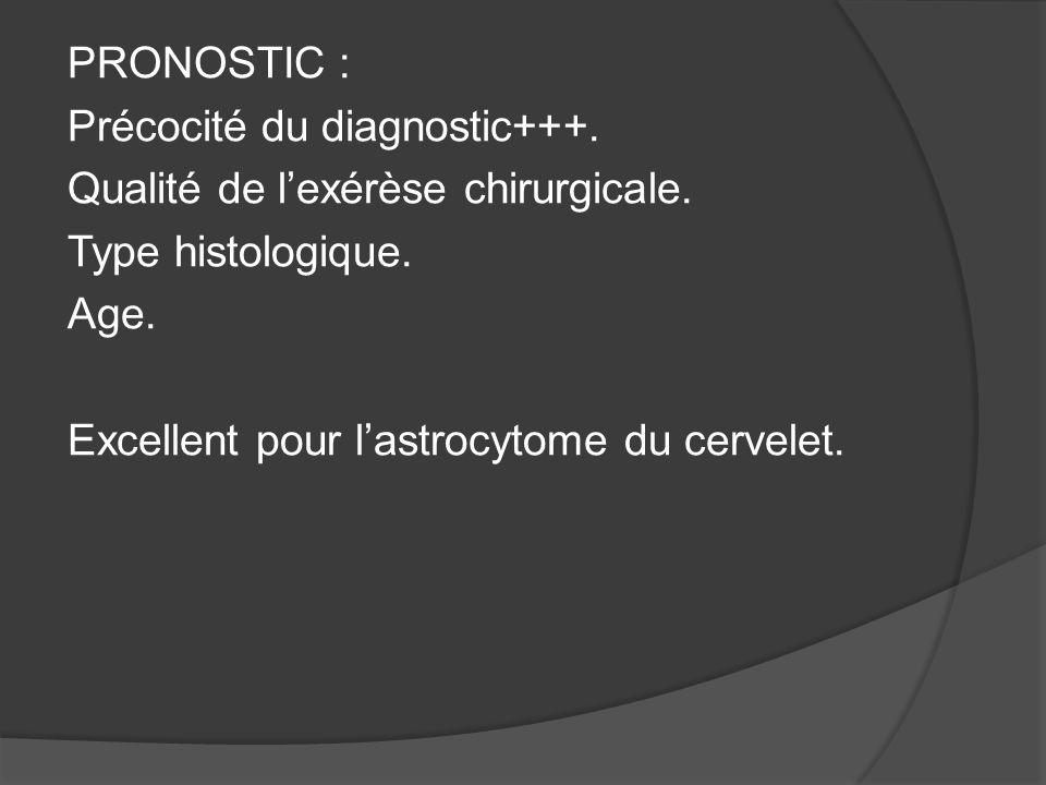 PRONOSTIC : Précocité du diagnostic+++