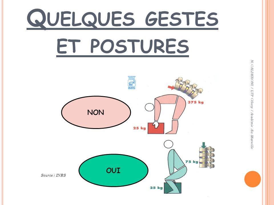 Quelques gestes et postures