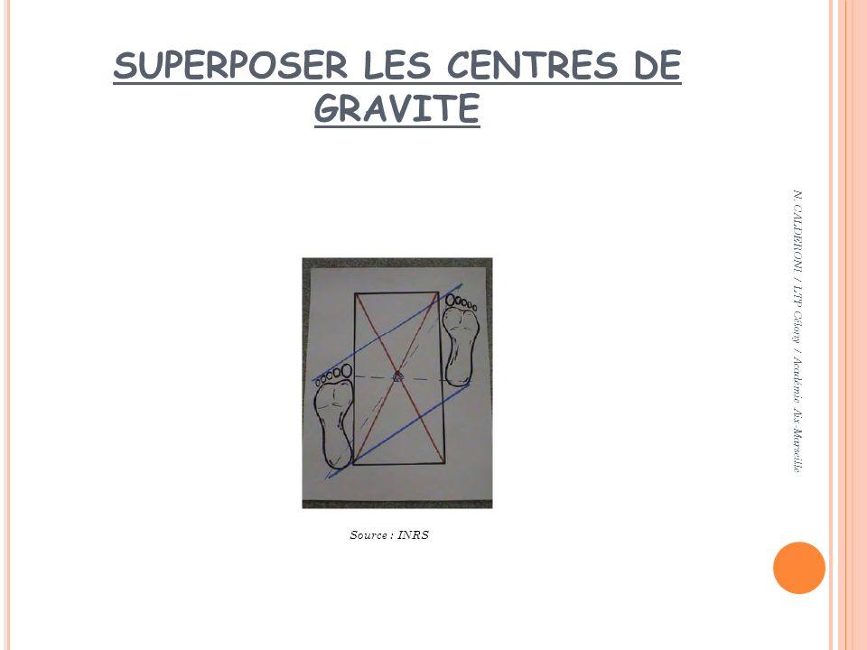 SUPERPOSER LES CENTRES DE GRAVITE