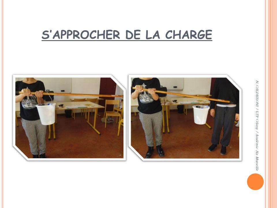 S'APPROCHER DE LA CHARGE
