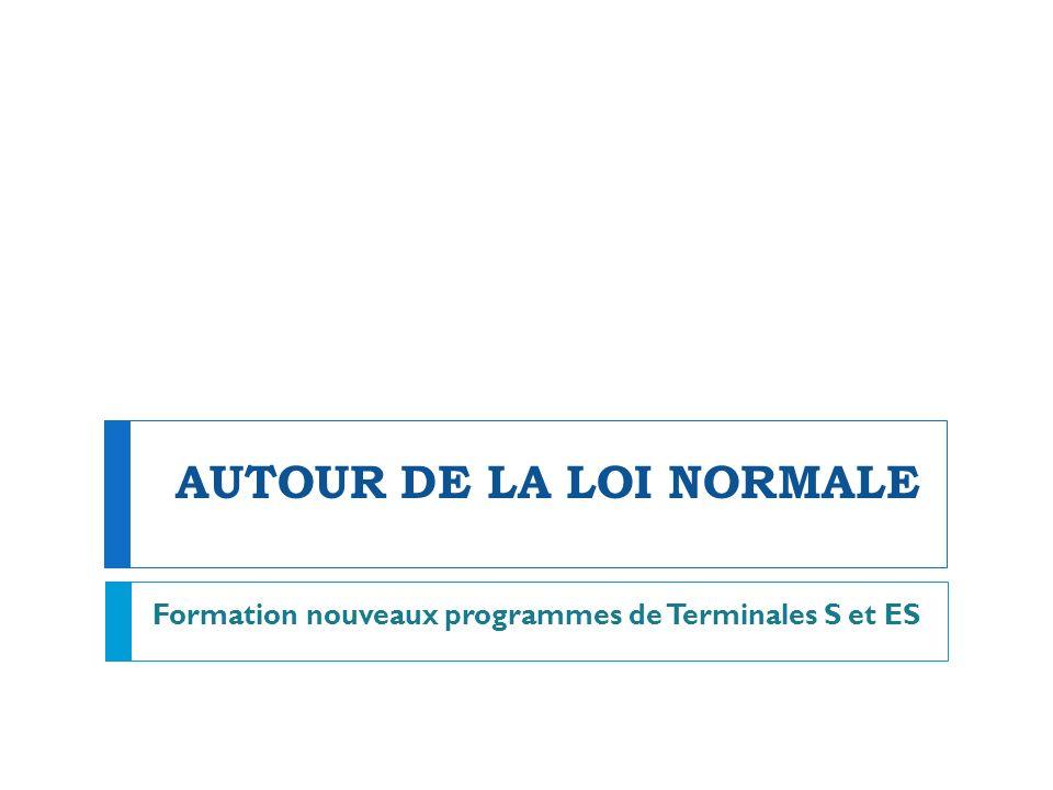 AUTOUR DE LA LOI NORMALE