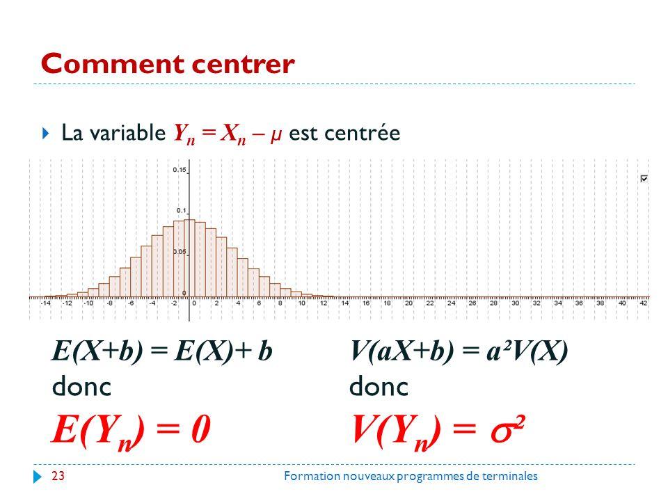E(Yn) = 0 V(Yn) = ² Comment centrer E(X+b) = E(X)+ b donc