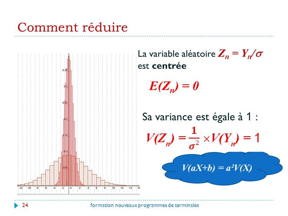 Comment réduire E(Zn) = 0 Sa variance est égale à 1 :