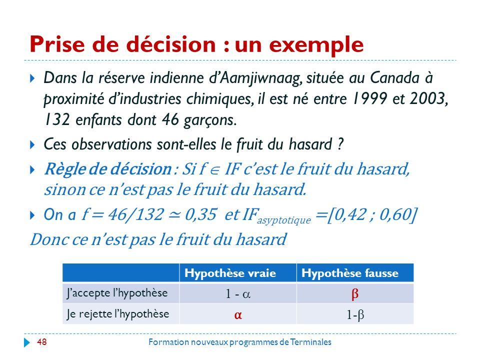 Prise de décision : un exemple