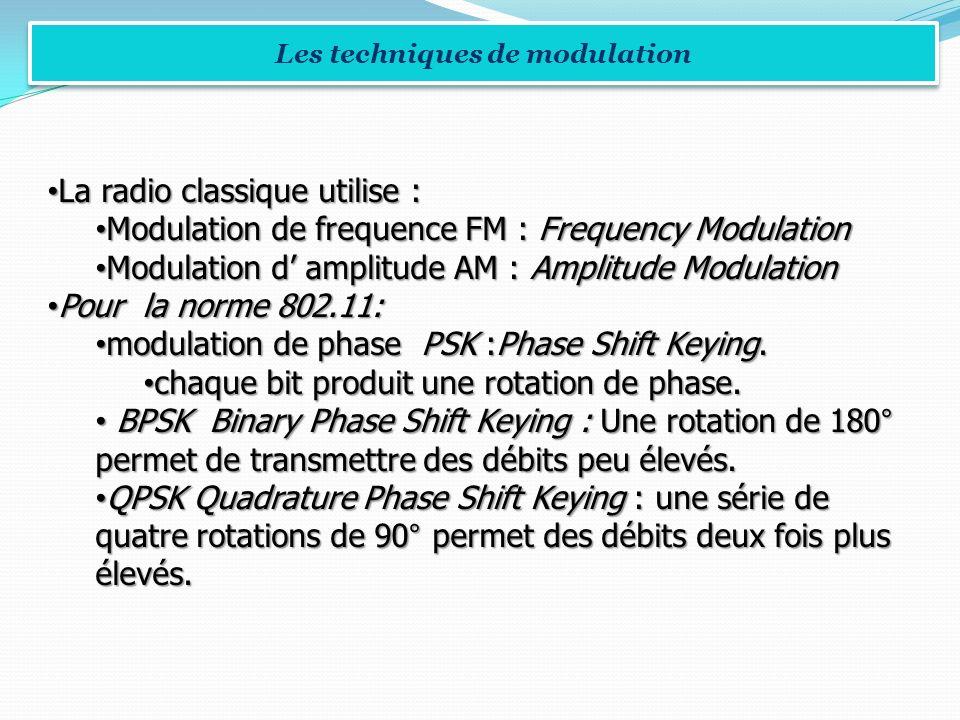 Les techniques de modulation