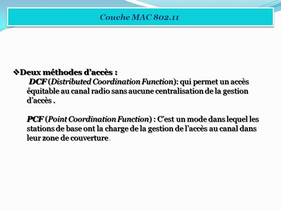 Couche MAC 802.11 Deux méthodes d'accès :