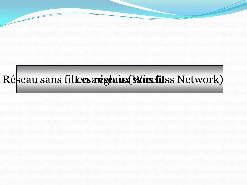 Les réseaux sans fil Réseau sans fil en anglais (Wireless Network)