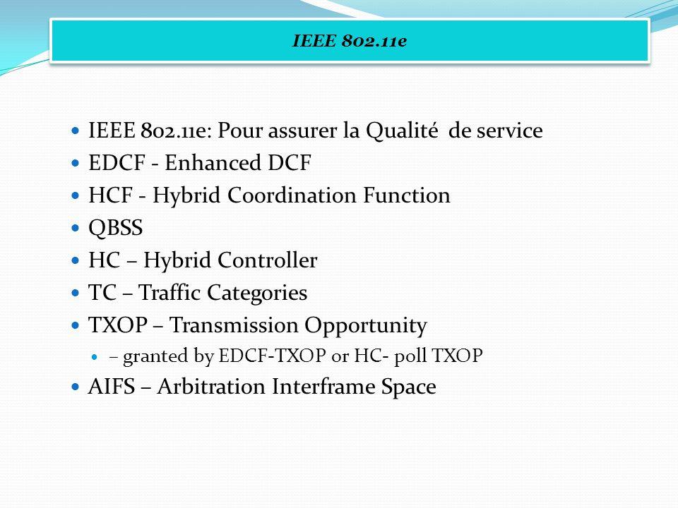 IEEE 802.11e: Pour assurer la Qualité de service EDCF - Enhanced DCF