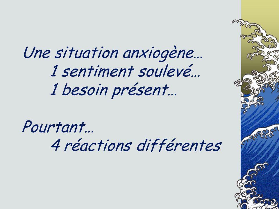 Une situation anxiogène…. 1 sentiment soulevé…