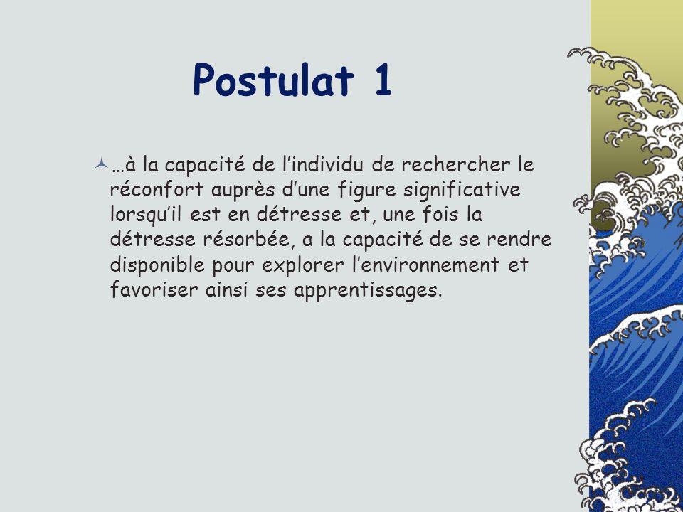 Postulat 1