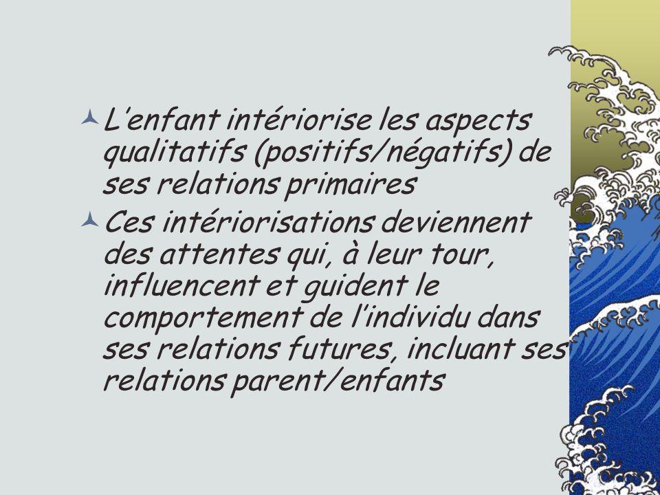 L'enfant intériorise les aspects qualitatifs (positifs/négatifs) de ses relations primaires