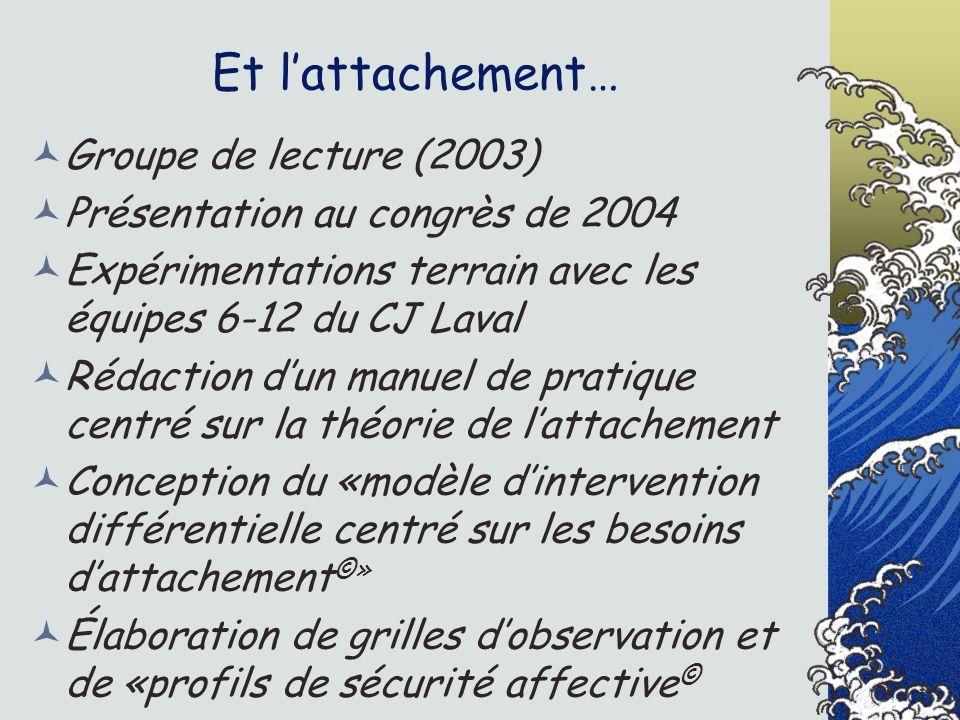 Et l'attachement… Groupe de lecture (2003)