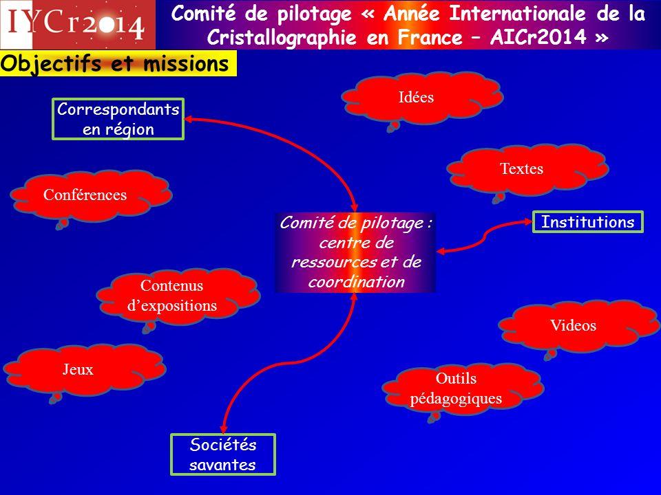 Objectifs et missions Idées Correspondants en région Textes