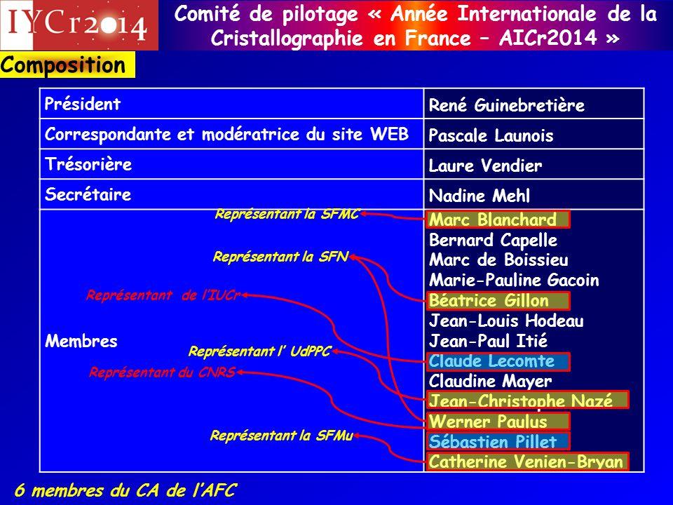 Composition Président René Guinebretière