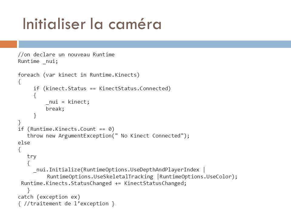 Initialiser la caméra //on declare un nouveau Runtime Runtime _nui;