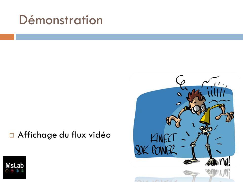 Démonstration Affichage du flux vidéo