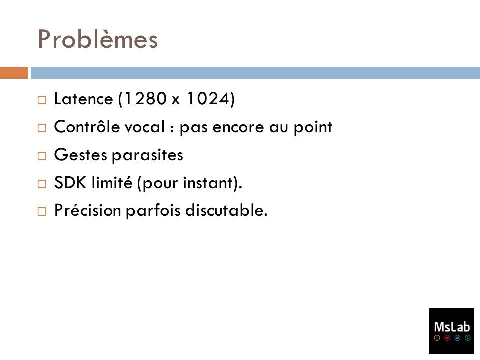 Problèmes Latence (1280 x 1024) Contrôle vocal : pas encore au point