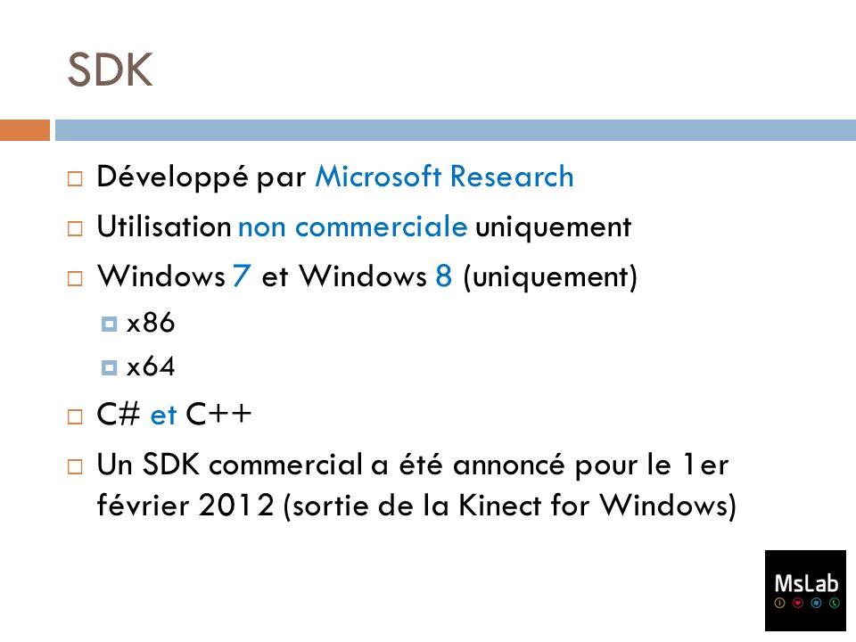 SDK Développé par Microsoft Research