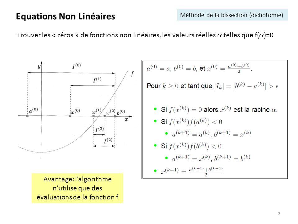 Avantage: l'algorithme n'utilise que des évaluations de la fonction f