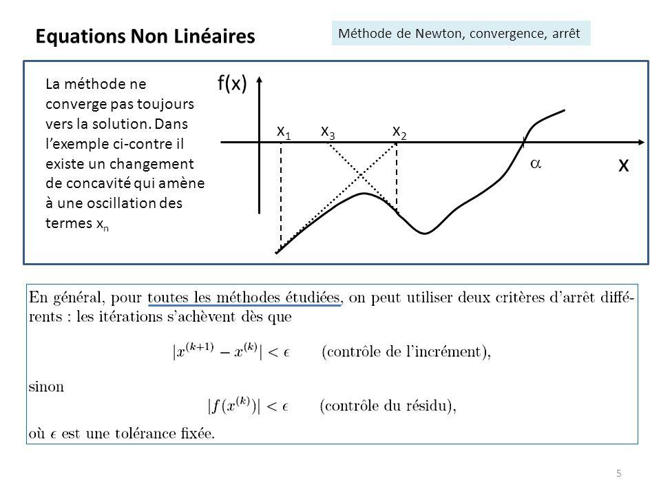 x Equations Non Linéaires f(x) x1 x2  x3