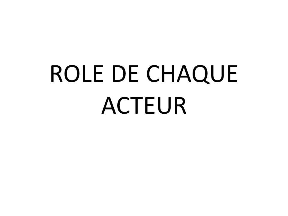 ROLE DE CHAQUE ACTEUR