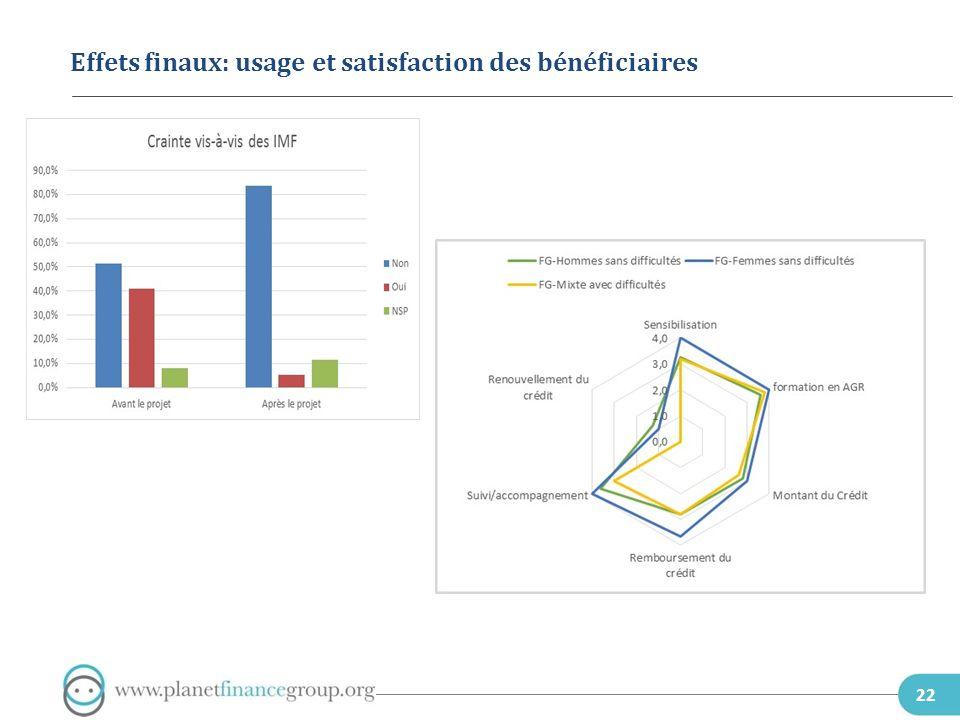 Effets finaux: usage et satisfaction des bénéficiaires