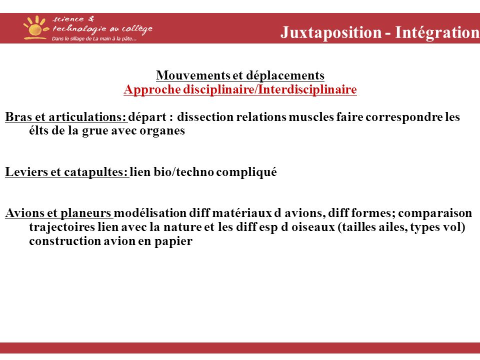 Juxtaposition - Intégration