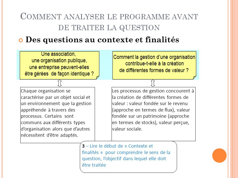 Comment analyser le programme avant de traiter la question