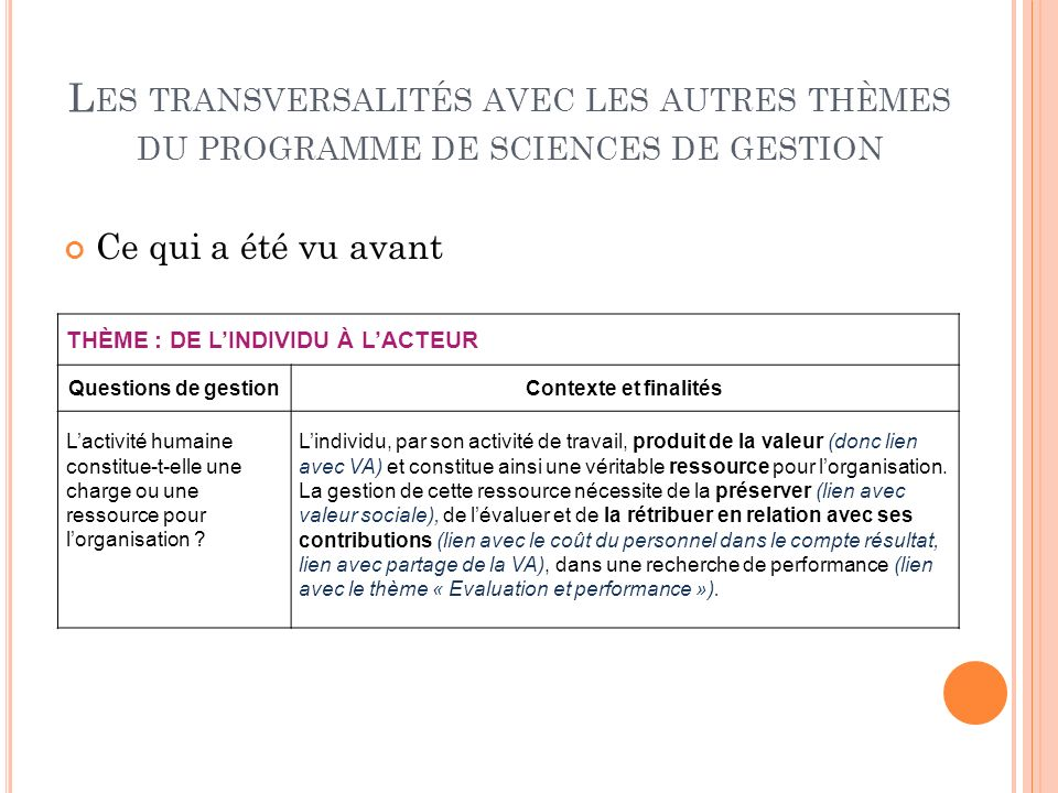 Les transversalités avec les autres thèmes du programme de sciences de gestion