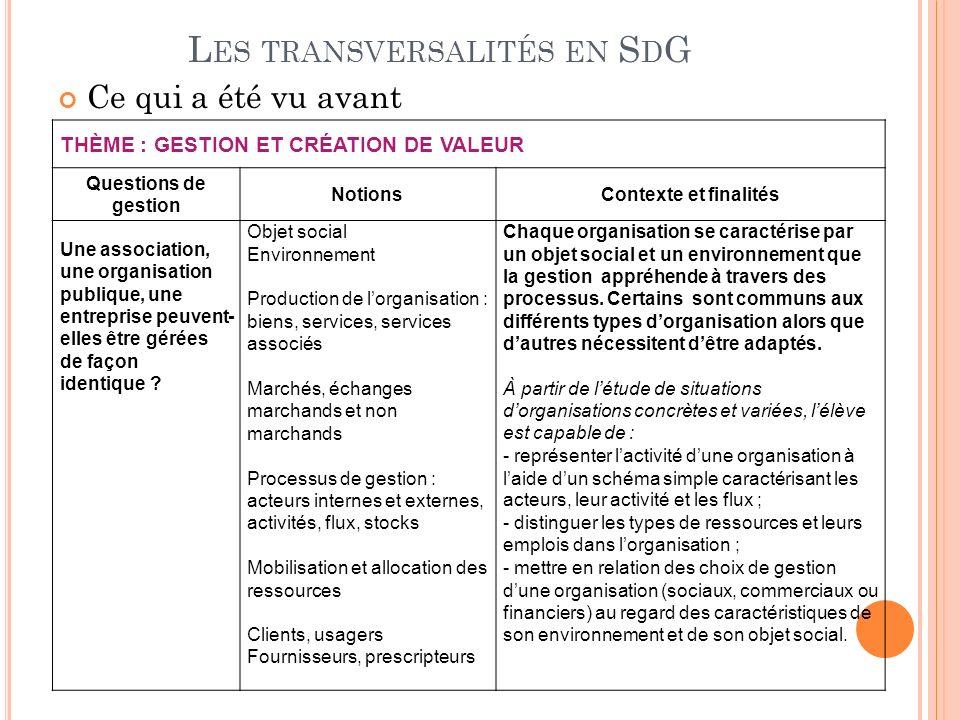 Les transversalités en SdG