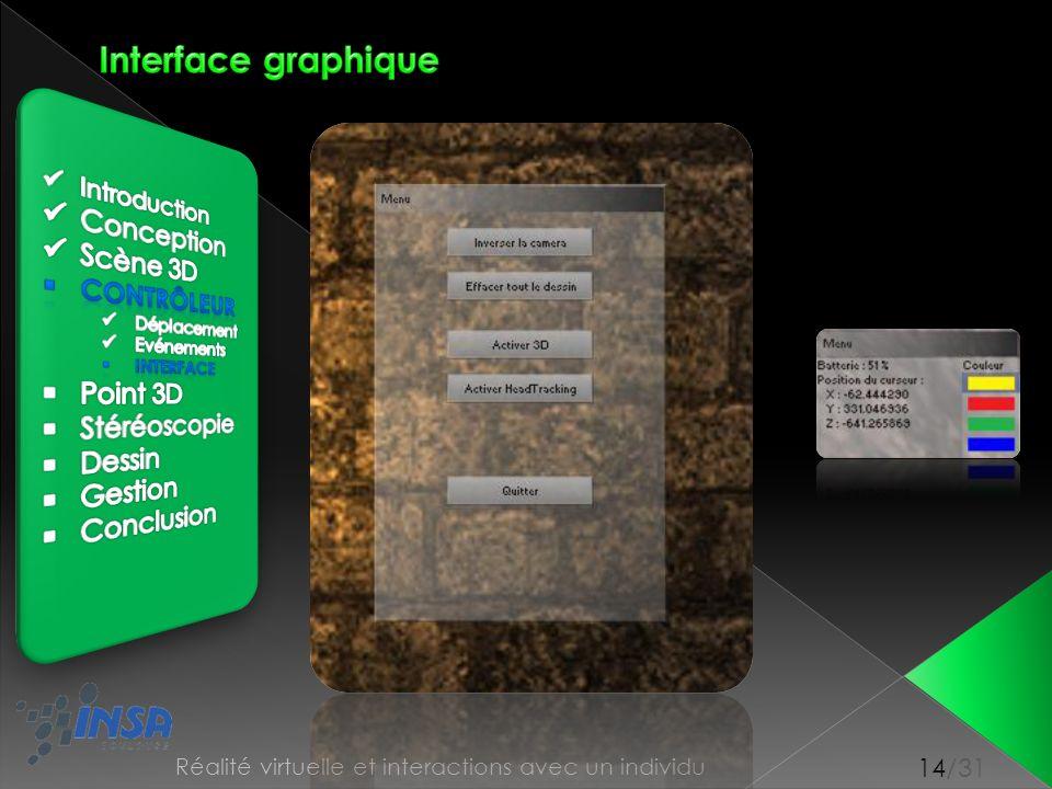 Interface graphique Conception Scène 3D Contrôleur Point 3D