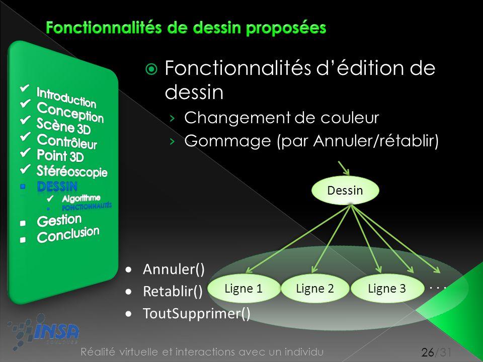 Fonctionnalités de dessin proposées