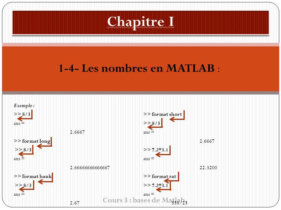 1-4- Les nombres en MATLAB :