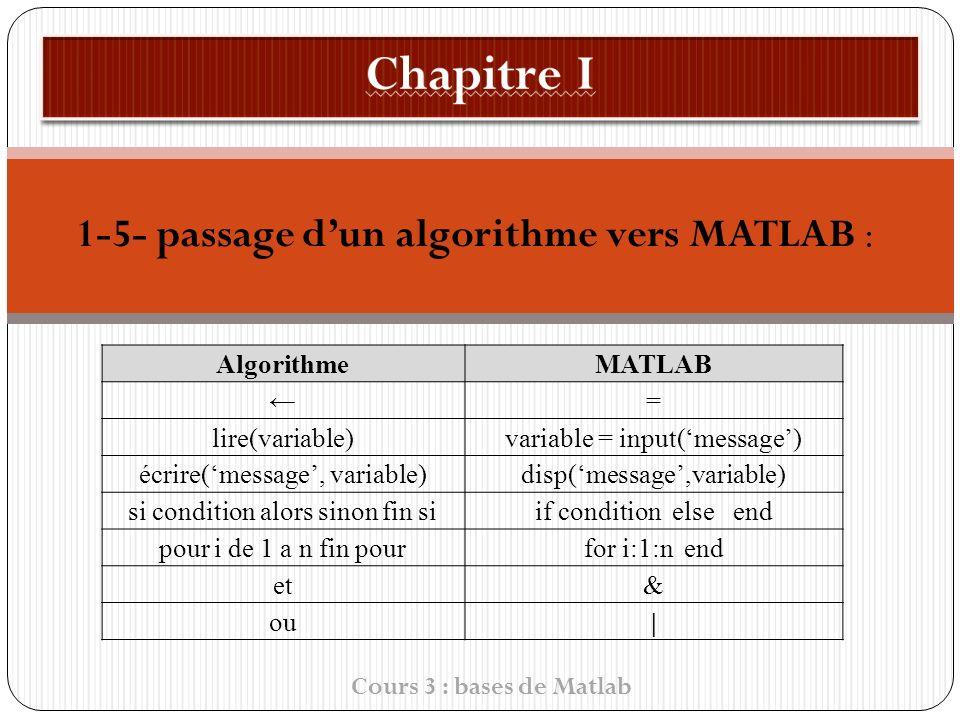 Chapitre I 1-5- passage d'un algorithme vers MATLAB : Algorithme