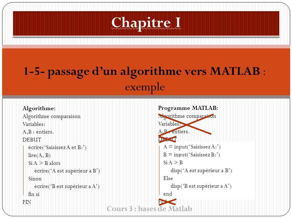 1-5- passage d'un algorithme vers MATLAB :