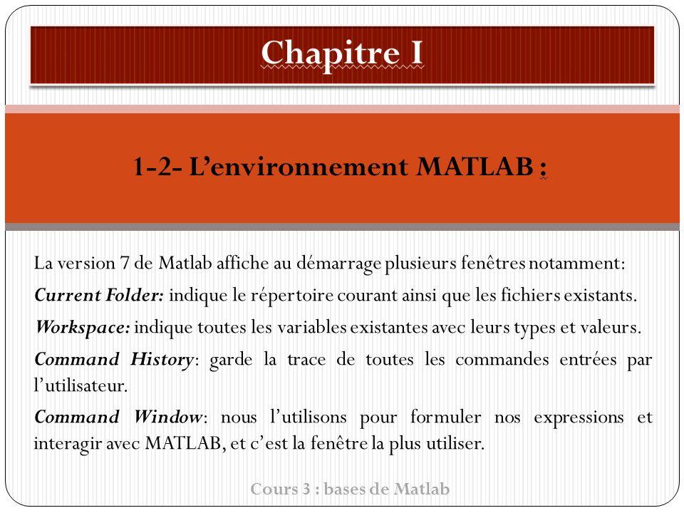 1-2- L'environnement MATLAB :