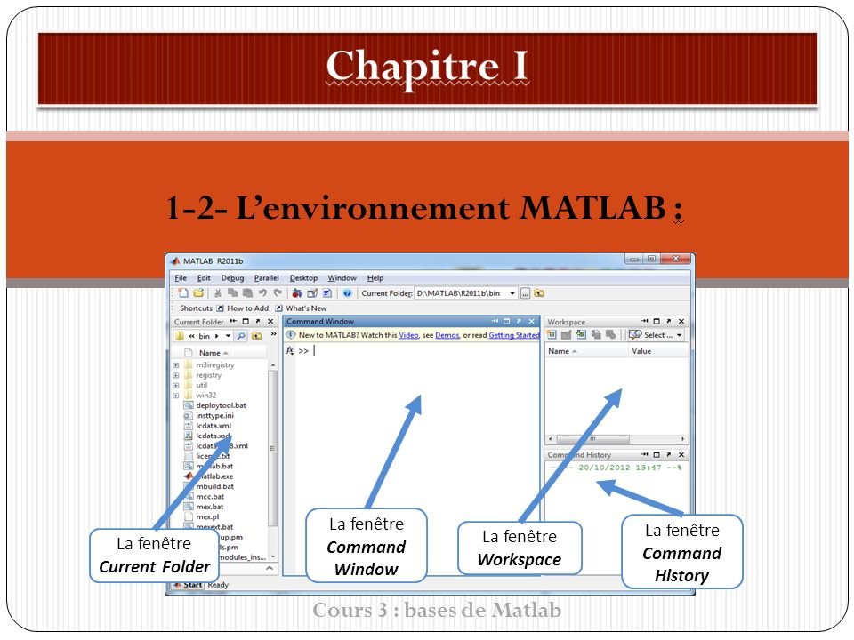 Chapitre I 1-2- L'environnement MATLAB : Cours 3 : bases de Matlab