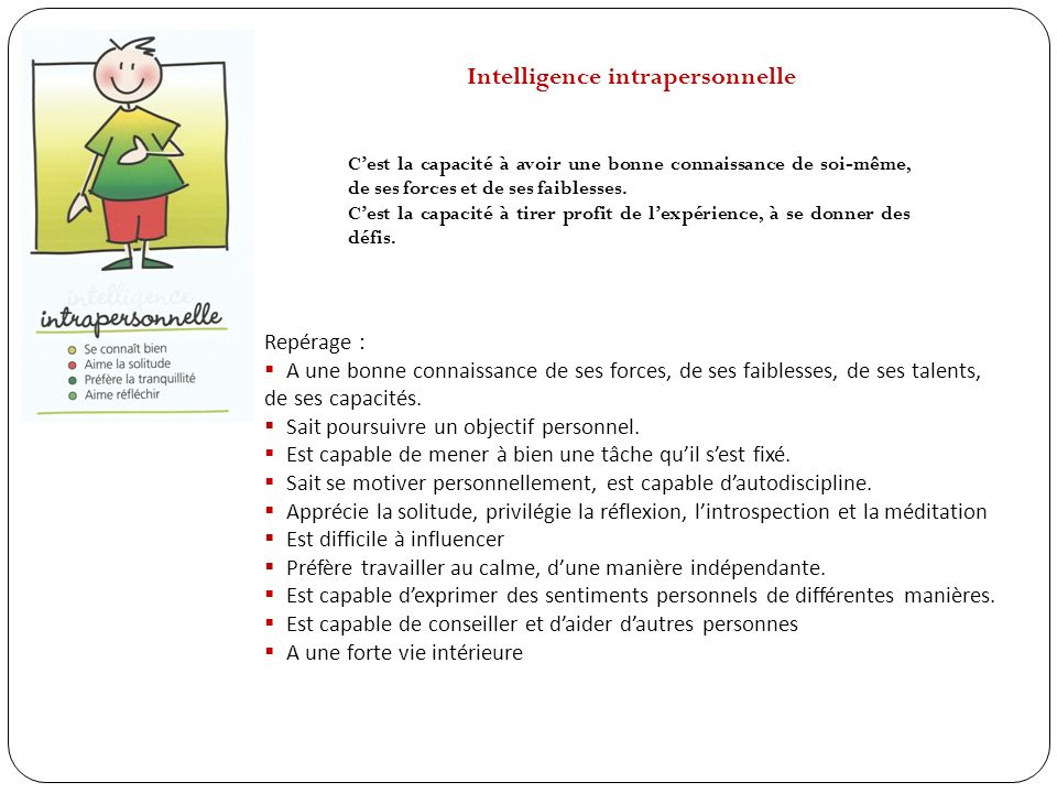 Intelligence intrapersonnelle