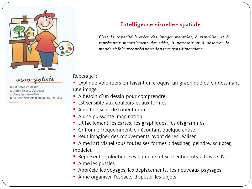 Intelligence visuelle - spatiale
