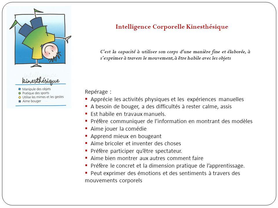 Intelligence Corporelle Kinesthésique