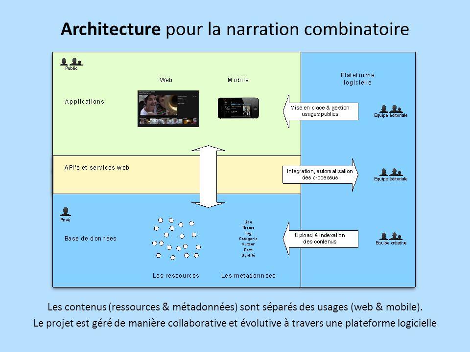 Architecture pour la narration combinatoire