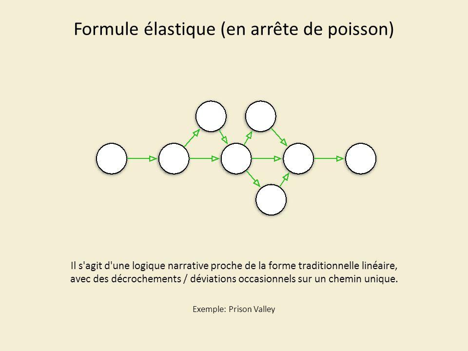 Formule élastique (en arrête de poisson)