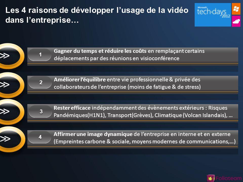 Les 4 raisons de développer l'usage de la vidéo dans l'entreprise…
