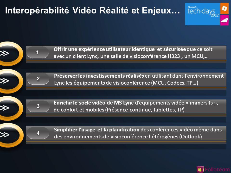 Interopérabilité Vidéo Réalité et Enjeux…