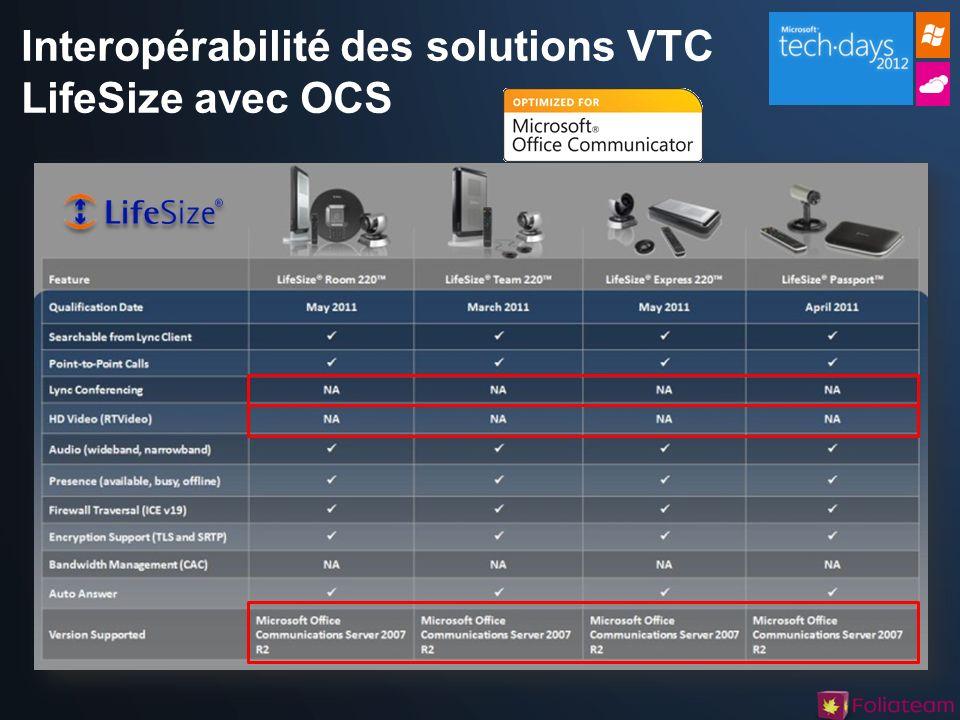 Interopérabilité des solutions VTC LifeSize avec OCS