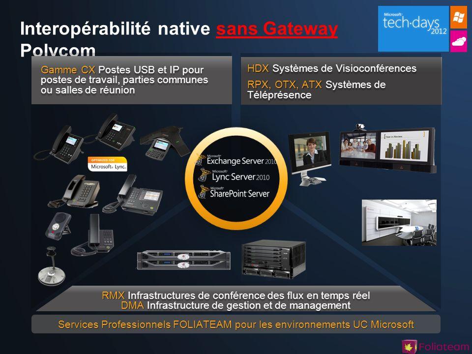 Interopérabilité native sans Gateway Polycom