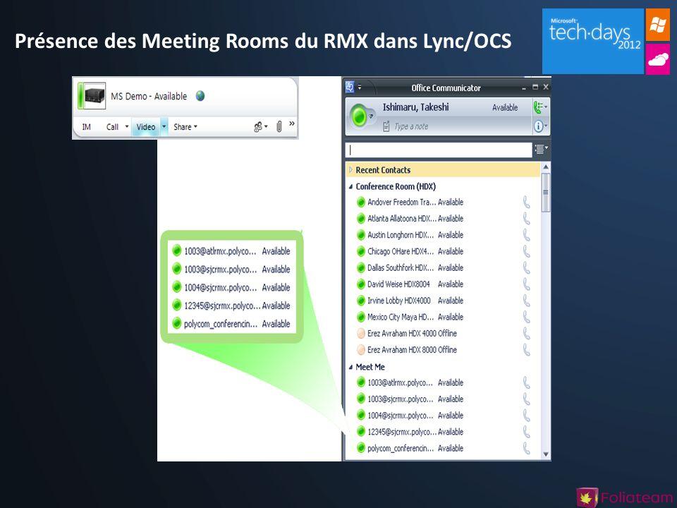 Présence des Meeting Rooms du RMX dans Lync/OCS