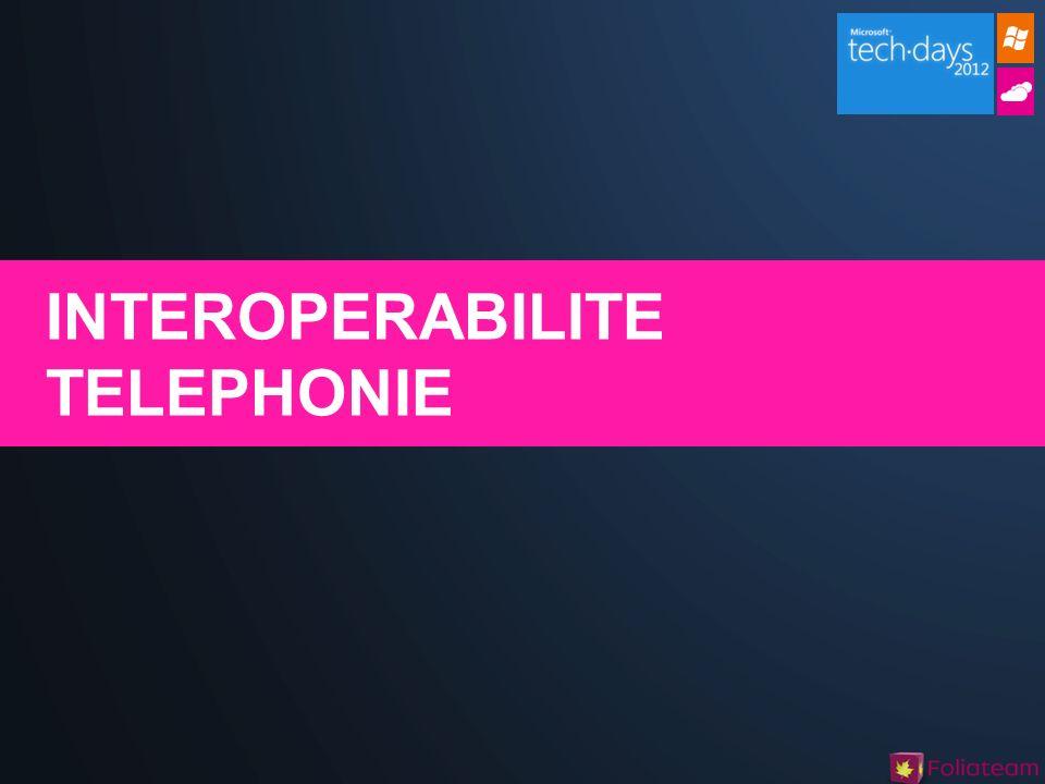 INTEROPERABILITE TELEPHONIE